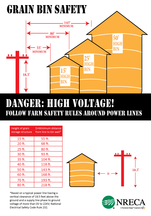Grain Bins Harvesting Safely on High Voltage Distance Chart
