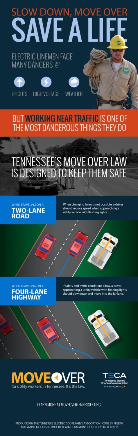 moveoverinfographic